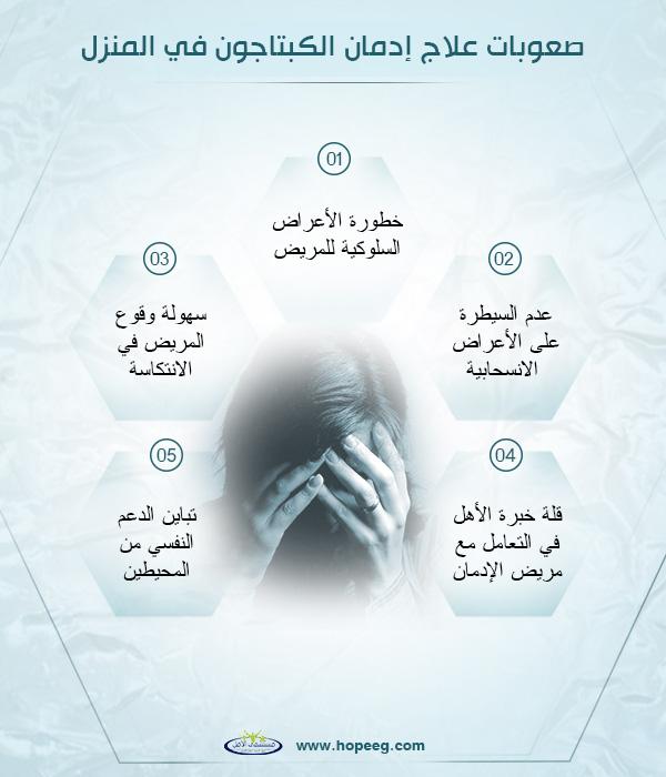 10 أعراض ادمان الكبتاجون 7 أضرار الكبتاجون