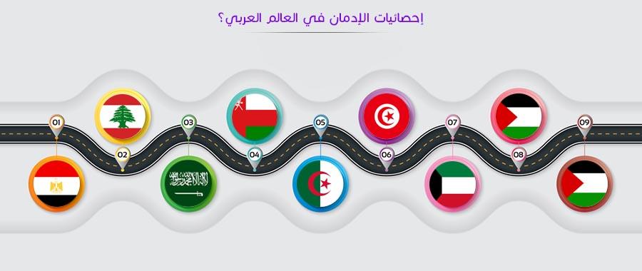 انفوجراف إحصائيات الادمان في العالم العربي وكيفية علاج الادمان