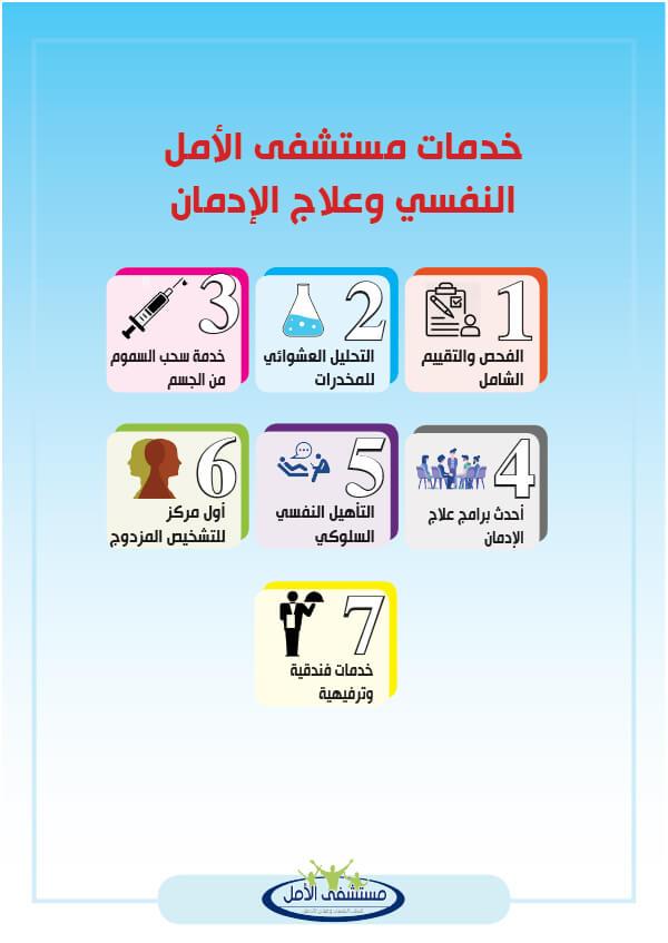 أفضل مستشفى علاج ادمان في مصر