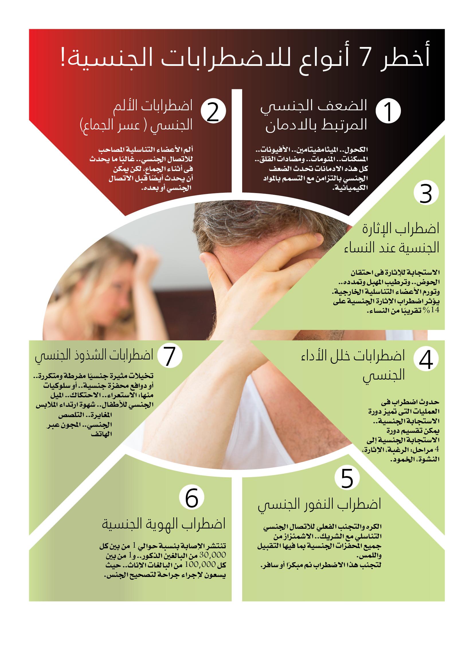 انفوجراف:  أخطر 7 أنواع للاضطرابات الجنسية!