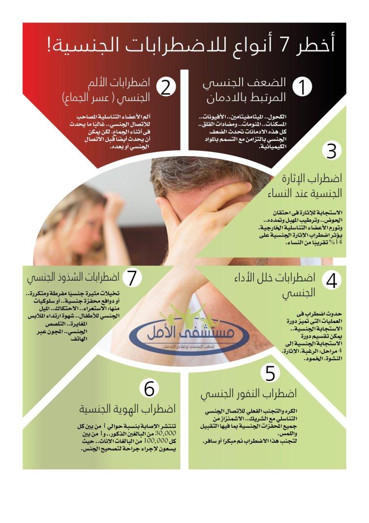 انفوجراف:  أخطر 7 أنواع للاضطرابات الجنسية!  - مستشفى الامل لعلاج الادمان